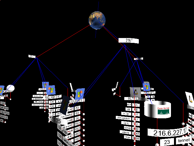 Nmap Graphical Display